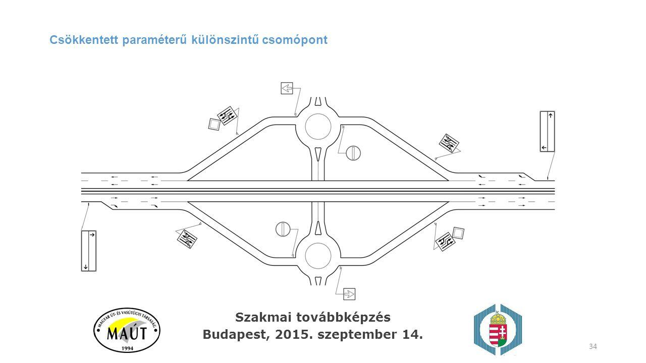 Csökkentett paraméterű különszintű csomópont 34 Szakmai továbbképzés Budapest, 2015. szeptember 14.