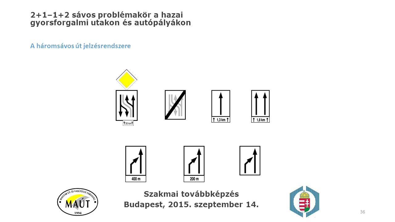 2+1–1+2 sávos problémakör a hazai gyorsforgalmi utakon és autópályákon 36 Szakmai továbbképzés Budapest, 2015. szeptember 14. A háromsávos út jelzésre