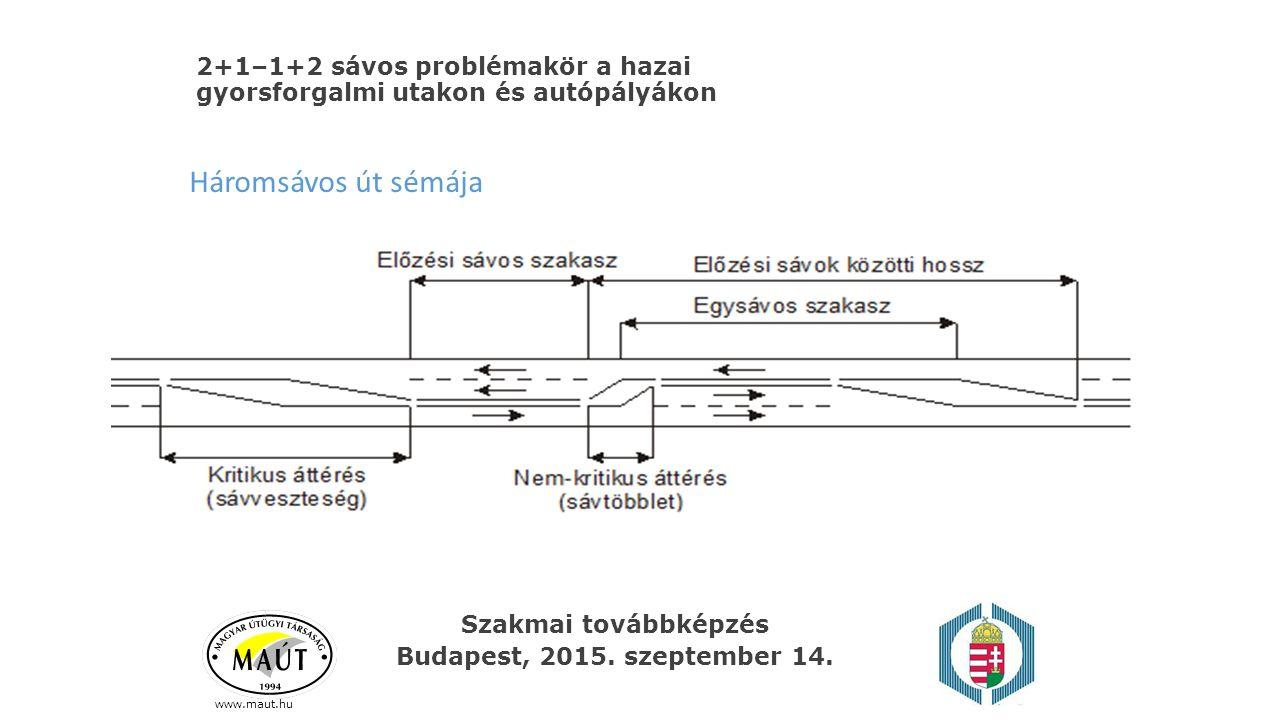 Szakmai továbbképzés Budapest, 2015. szeptember 14. 2+1–1+2 sávos problémakör a hazai gyorsforgalmi utakon és autópályákon www.maut.hu Háromsávos út s
