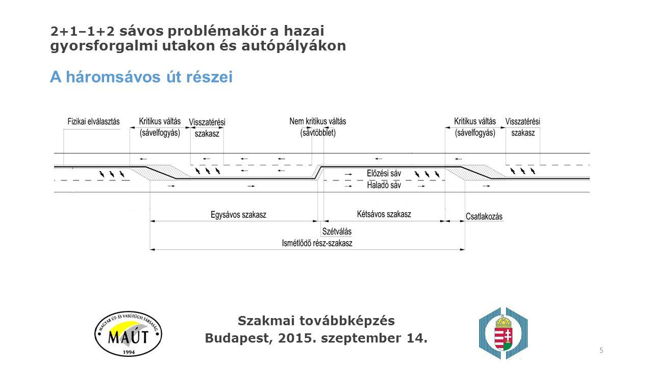 2+1–1+2 sávos problémakör a hazai gyorsforgalmi utakon és autópályákon A háromsávos út részei 5 Szakmai továbbképzés Budapest, 2015. szeptember 14.