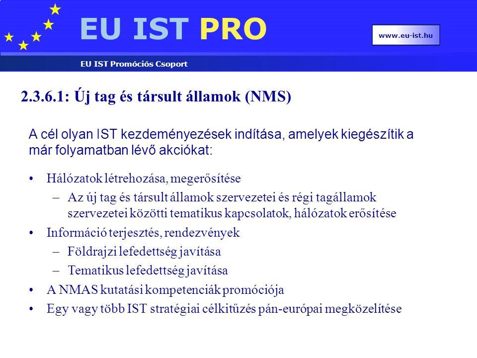 EU IST PRO EU IST Promóciós Csoport www.eu-ist.hu 2.3.6.1: Új tag és társult államok (NMS) A cél olyan IST kezdeményezések indítása, amelyek kiegészítik a már folyamatban lévő akciókat: Hálózatok létrehozása, megerősítése –Az új tag és társult államok szervezetei és régi tagállamok szervezetei közötti tematikus kapcsolatok, hálózatok erősítése Információ terjesztés, rendezvények –Földrajzi lefedettség javítása –Tematikus lefedettség javítása A NMAS kutatási kompetenciák promóciója Egy vagy több IST stratégiai célkitűzés pán-európai megközelítése