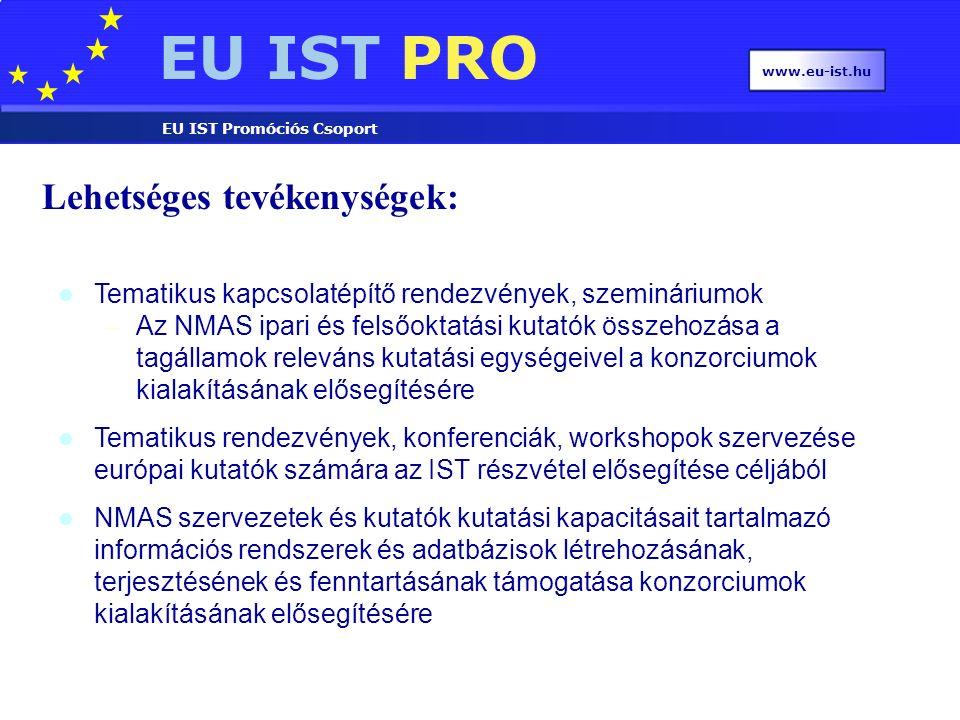 EU IST PRO EU IST Promóciós Csoport www.eu-ist.hu Lehetséges tevékenységek: Tematikus kapcsolatépítő rendezvények, szemináriumok – Az NMAS ipari és felsőoktatási kutatók összehozása a tagállamok releváns kutatási egységeivel a konzorciumok kialakításának elősegítésére Tematikus rendezvények, konferenciák, workshopok szervezése európai kutatók számára az IST részvétel elősegítése céljából NMAS szervezetek és kutatók kutatási kapacitásait tartalmazó információs rendszerek és adatbázisok létrehozásának, terjesztésének és fenntartásának támogatása konzorciumok kialakításának elősegítésére