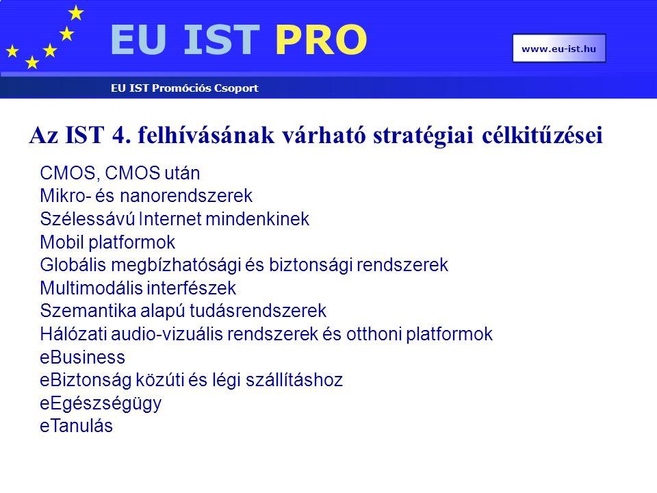 EU IST PRO EU IST Promóciós Csoport www.eu-ist.hu Az IST 4. felhívásának várható stratégiai célkitűzései CMOS, CMOS után Mikro- és nanorendszerek Szél