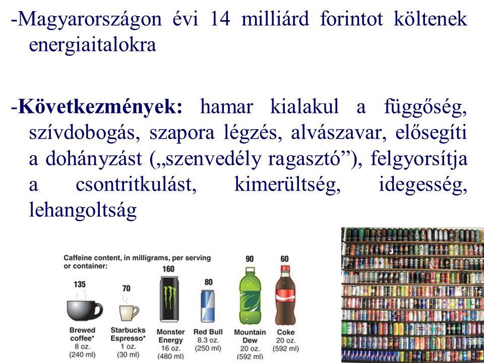 """-Magyarországon évi 14 milliárd forintot költenek energiaitalokra -Következmények: hamar kialakul a függőség, szívdobogás, szapora légzés, alvászavar, elősegíti a dohányzást (""""szenvedély ragasztó ), felgyorsítja a csontritkulást, kimerültség, idegesség, lehangoltság"""