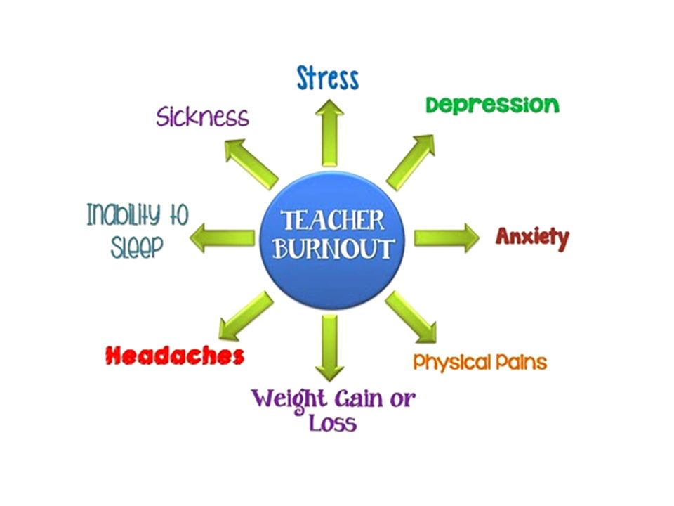 Tünetei: -fáradtság -izomfájdalom (egész testen) -tartós hőemelkedés vagy láz -teljesítőképesség romlása -visszatérő fejfájás -súlyos esetben látás-, egyensúly- és beszédzavar Krónikus kimerültségi szindróma