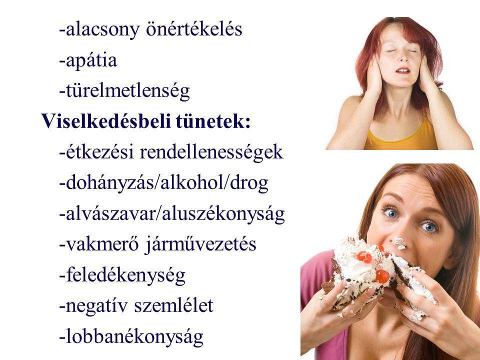 -alacsony önértékelés -apátia -türelmetlenség Viselkedésbeli tünetek: -étkezési rendellenességek -dohányzás/alkohol/drog -alvászavar/aluszékonyság -vakmerő járművezetés -feledékenység -negatív szemlélet -lobbanékonyság