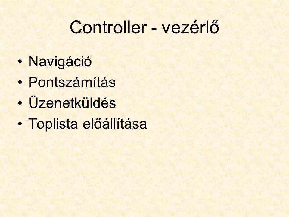 Controller - vezérlő Navigáció Pontszámítás Üzenetküldés Toplista előállítása