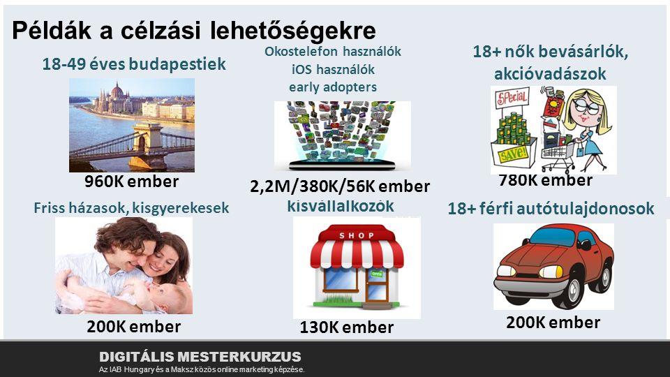 Okostelefon használók iOS használók early adopters 130K ember kisvállalkozók 780K ember 200K ember Friss házasok, kisgyerekesek Példák a célzási lehetőségekre 18+ nők bevásárlók, akcióvadászok 18-49 éves budapestiek 960K ember 18+ férfi autótulajdonosok 200K ember 2,2M/380K/56K ember DIGITÁLIS MESTERKURZUS Az IAB Hungary és a Maksz közös online marketing képzése.