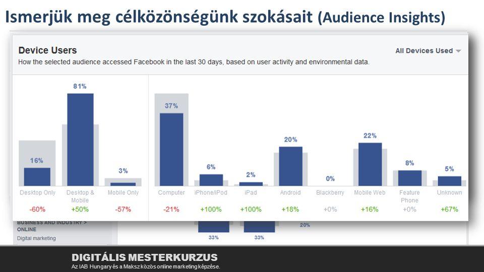 Ismerjük meg célközönségünk szokásait (Audience Insights) DIGITÁLIS MESTERKURZUS Az IAB Hungary és a Maksz közös online marketing képzése.