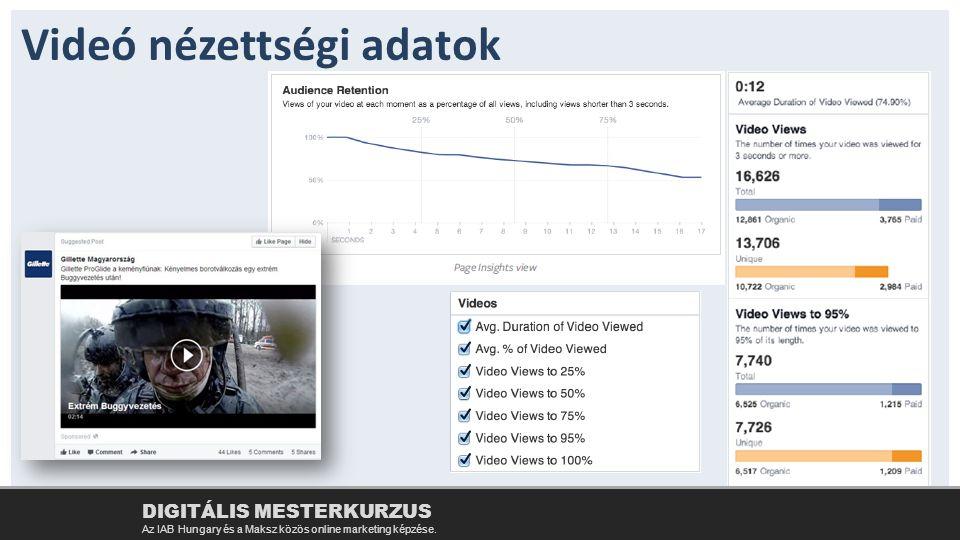 Videó nézettségi adatok DIGITÁLIS MESTERKURZUS Az IAB Hungary és a Maksz közös online marketing képzése.