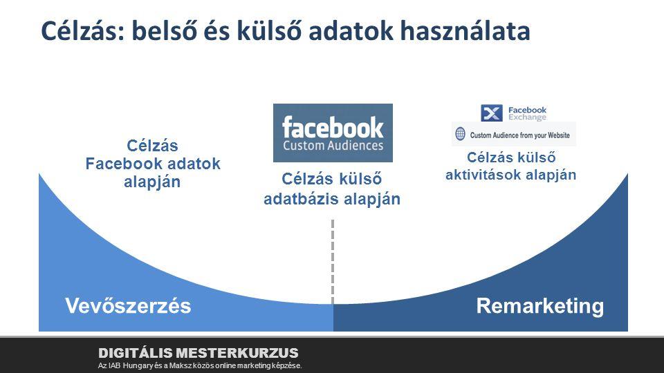 Célzás Facebook adatok alapján VevőszerzésRemarketing Célzás külső adatbázis alapján Célzás külső aktivitások alapján Célzás: belső és külső adatok használata DIGITÁLIS MESTERKURZUS Az IAB Hungary és a Maksz közös online marketing képzése.