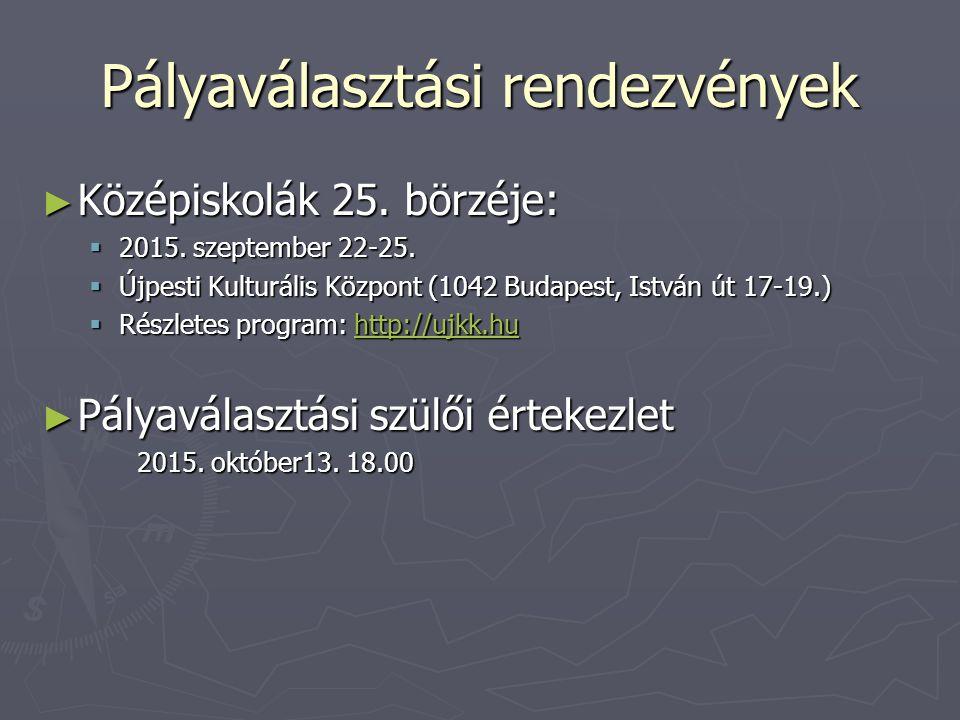 Pályaválasztási rendezvények ► Középiskolák 25. börzéje:  2015. szeptember 22-25.  Újpesti Kulturális Központ (1042 Budapest, István út 17-19.)  Ré