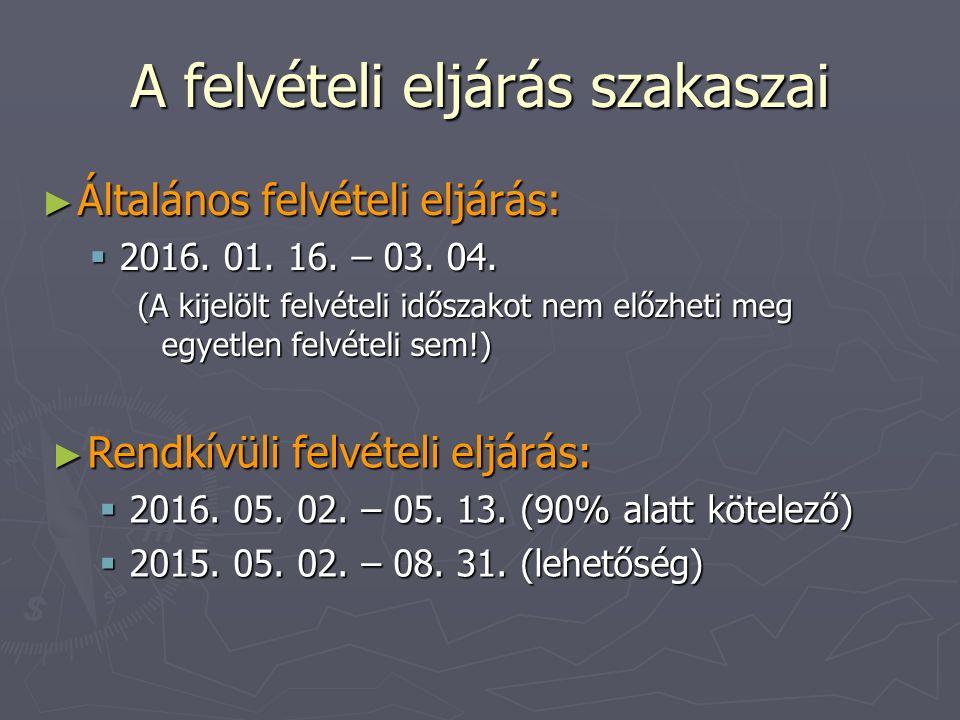 ► Rendkívüli felvételi eljárás:  2016. 05. 02. – 05. 13. (90% alatt kötelező)  2015. 05. 02. – 08. 31. (lehetőség) A felvételi eljárás szakaszai ► Á