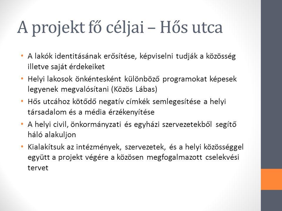 A projekt fő céljai – Hős utca A lakók identitásának erősítése, képviselni tudják a közösség illetve saját érdekeiket Helyi lakosok önkéntesként külön