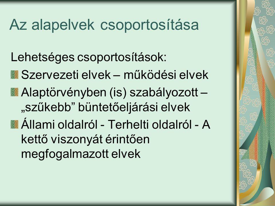 Alaptörvény és alapelvek 1.Szervezeti elvek (25-28; 29.