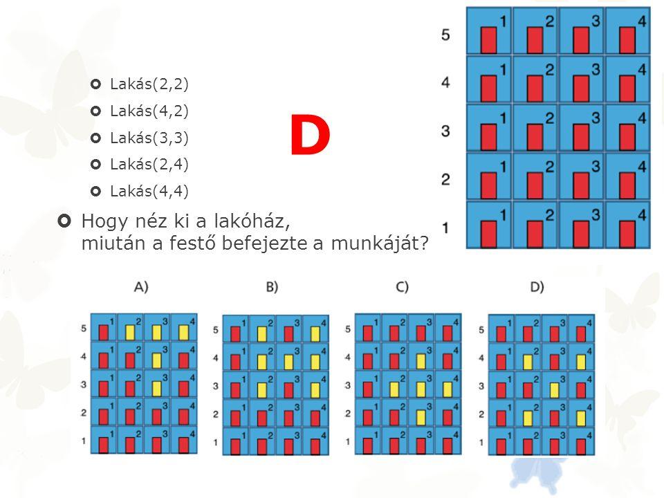  Lakás(2,2)  Lakás(4,2)  Lakás(3,3)  Lakás(2,4)  Lakás(4,4)  Hogy néz ki a lakóház, miután a festő befejezte a munkáját.
