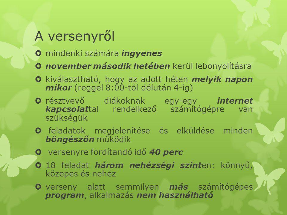 A versenyről  mindenki számára ingyenes  november második hetében kerül lebonyolításra  kiválasztható, hogy az adott héten melyik napon mikor (reggel 8:00-tól délután 4-ig)  résztvevő diákoknak egy-egy internet kapcsolattal rendelkező számítógépre van szükségük  feladatok megjelenítése és elküldése minden böngészőn működik  versenyre fordítandó idő 40 perc  18 feladat három nehézségi szinten: könnyű, közepes és nehéz  verseny alatt semmilyen más számítógépes program, alkalmazás nem használható