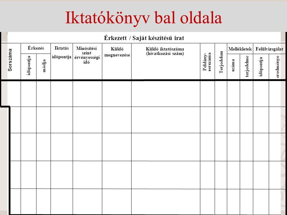 A minősített adat iktatása Az iktatás iktatókönyvben vagy elektronikus iratkezelési szoftver által. Az elektronikus iratkezelési szoftver csak a Nemze