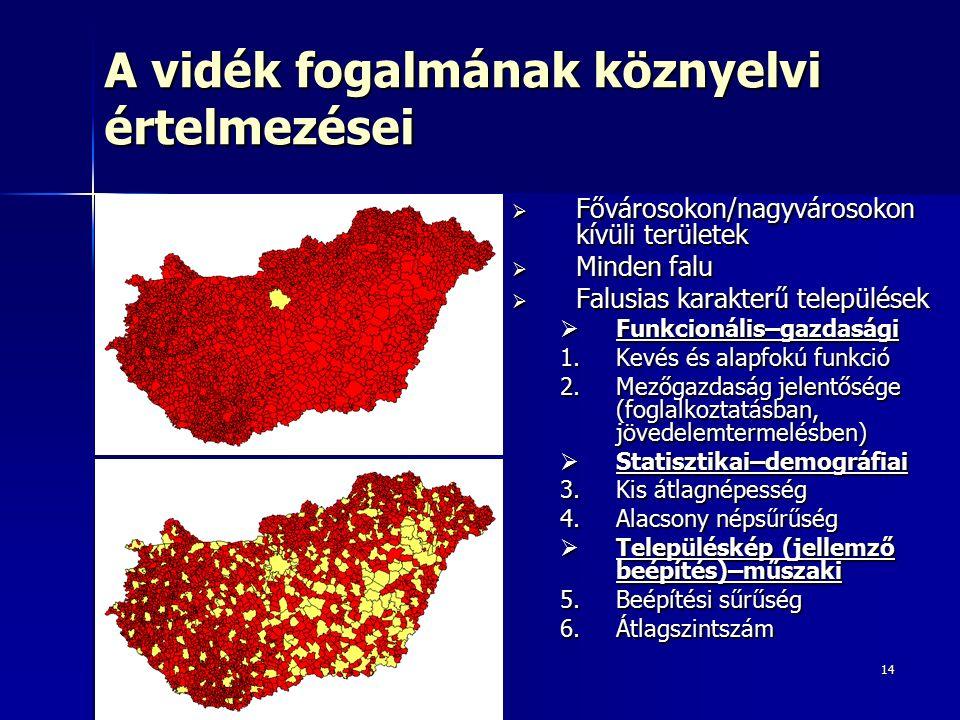 14 A vidék fogalmának köznyelvi értelmezései  Fővárosokon/nagyvárosokon kívüli területek  Minden falu  Falusias karakterű települések  Funkcionális–gazdasági 1.Kevés és alapfokú funkció 2.Mezőgazdaság jelentősége (foglalkoztatásban, jövedelemtermelésben)  Statisztikai–demográfiai 3.Kis átlagnépesség 4.Alacsony népsűrűség  Településkép (jellemző beépítés)–műszaki 5.Beépítési sűrűség 6.Átlagszintszám
