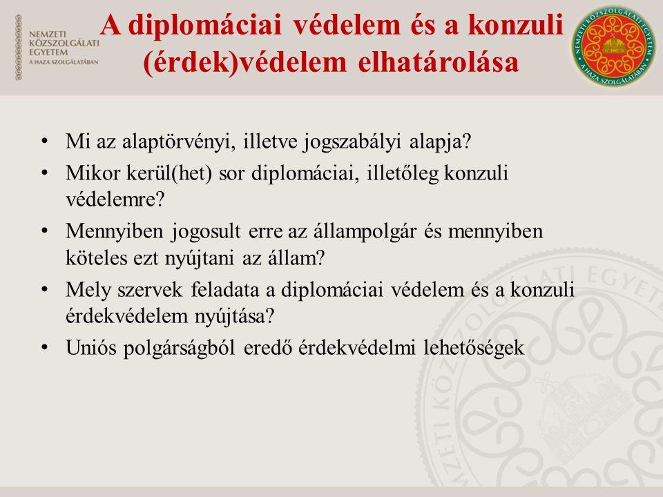 A diplomáciai és konzuli képviseletek kiváltságai és mentességei Lobogó- és címerhasználat Helyiségek sérthetetlensége -Mi a helyzet az irattárakkal.