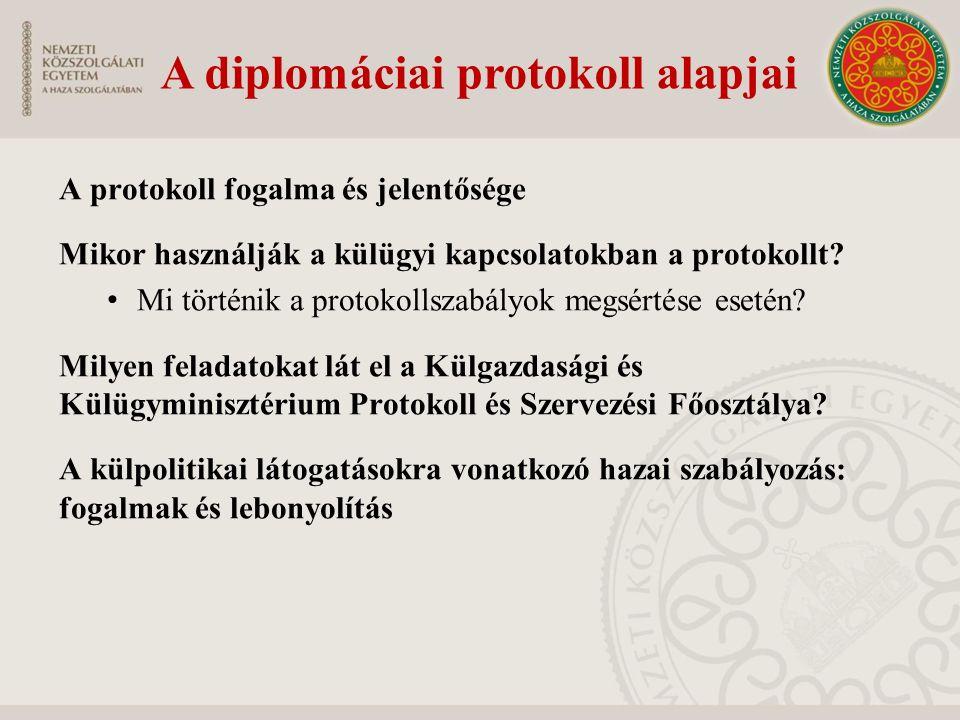 Néhány fontos fogalom Külképviselet Tiszteletbeli konzul Vízum (és típusai) Apostille Diplomáciai védelem Konzuli védelem Persona non grata Tűzoltószabály Funkcionális mentesség Protokoll Közjogi méltóság