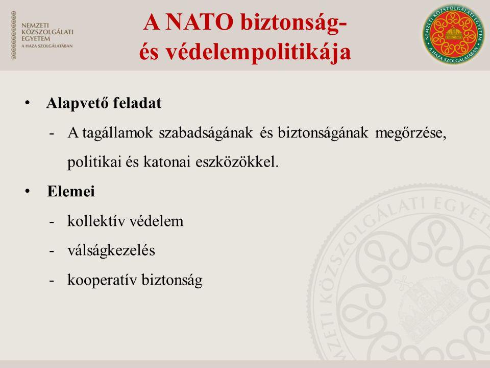 A NATO befogadó nemzeti támogatás A szövetségi kötelezettség része Alapja képesség katalógus egyetértési nyilatkozat szükségleti jegyzék szerződések