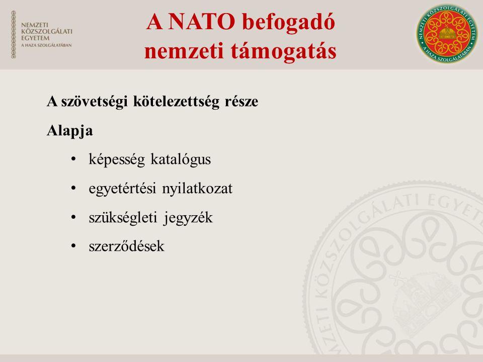 A NATO válságreagálási rendszer Készültségi és tervezési rendszer Válságreagálási kézikönyv -válságreagálási intézkedések -riasztási fokozatok Kezdeményezés -szövetségi -tagállami Nemzeti válságreagálási rendszer