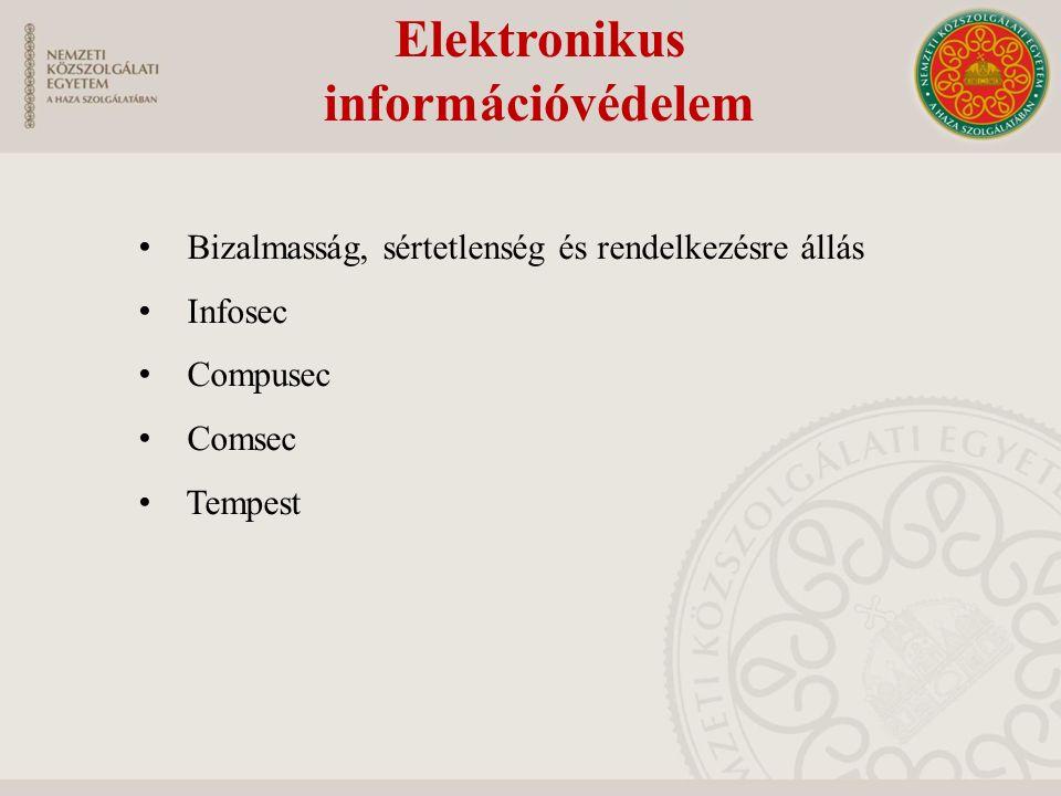 Elektronikus információvédelem Bizalmasság, sértetlenség és rendelkezésre állás Infosec Compusec Comsec Tempest