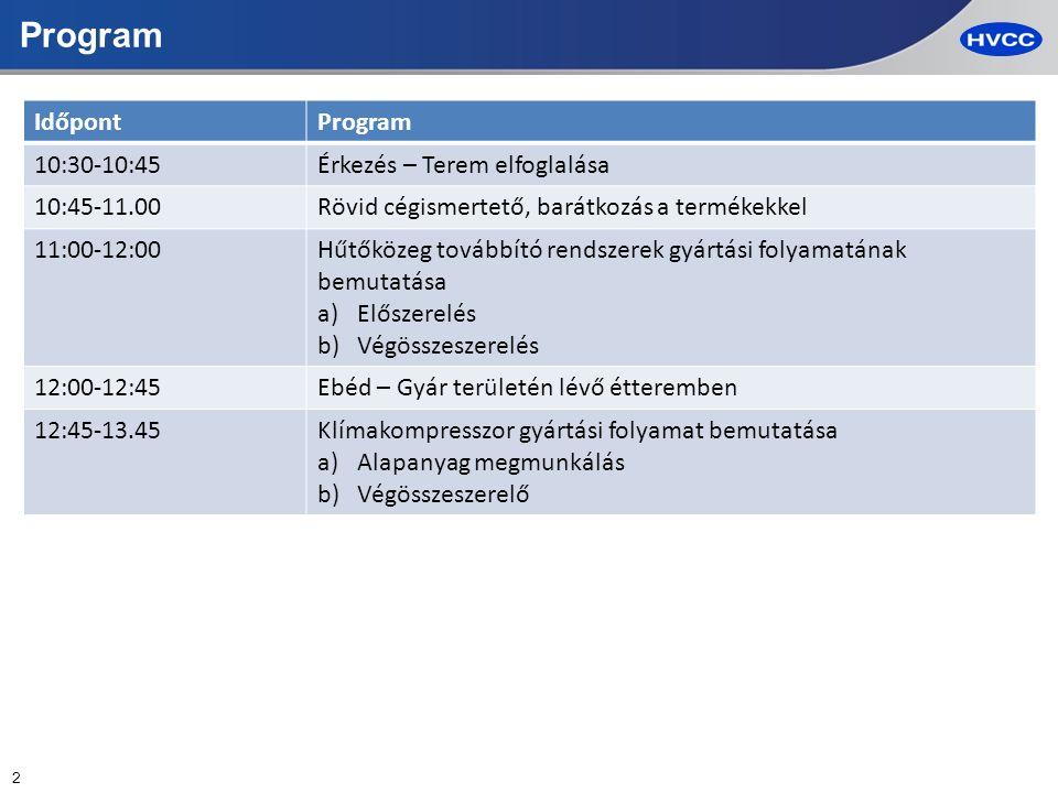 Program 2 IdőpontProgram 10:30-10:45Érkezés – Terem elfoglalása 10:45-11.00Rövid cégismertető, barátkozás a termékekkel 11:00-12:00Hűtőközeg továbbító rendszerek gyártási folyamatának bemutatása a)Előszerelés b)Végösszeszerelés 12:00-12:45Ebéd – Gyár területén lévő étteremben 12:45-13.45Klímakompresszor gyártási folyamat bemutatása a)Alapanyag megmunkálás b)Végösszeszerelő