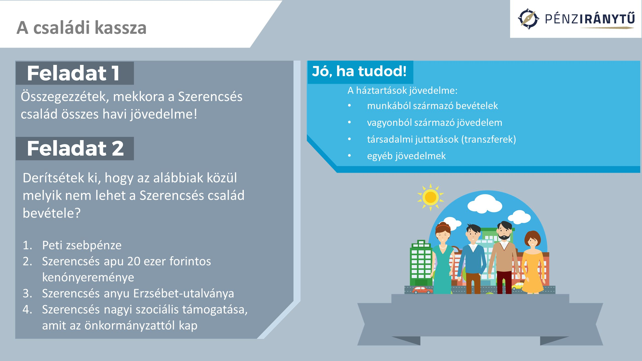 A családi kassza A háztartások jövedelme: munkából származó bevételek vagyonból származó jövedelem társadalmi juttatások (transzferek) egyéb jövedelme