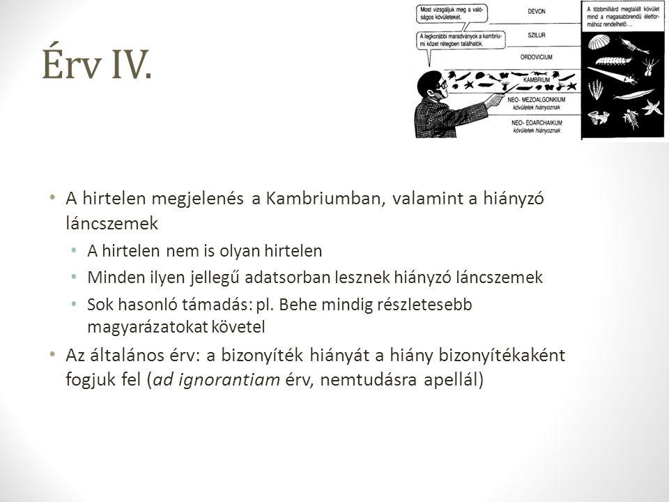 Érv IV. A hirtelen megjelenés a Kambriumban, valamint a hiányzó láncszemek A hirtelen nem is olyan hirtelen Minden ilyen jellegű adatsorban lesznek hi