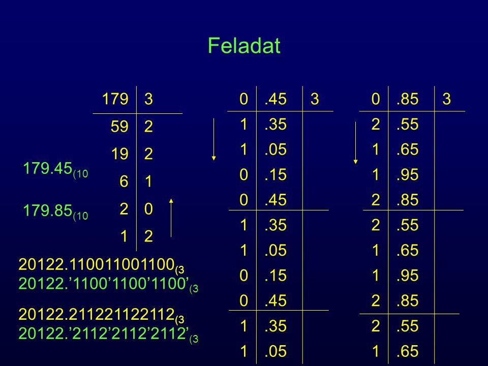 Feladat 1793 592 192 61 20 12 0.453 1.35 1.05 0.15 0.45 1.35 1.05 0.15 0.45 1.35 1.05 20122.'1100'1100'1100' (3 0.853 2.55 1.65 1.95 2.85 2.55 1.65 1.