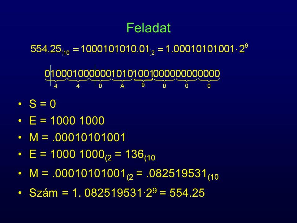 Feladat S = 0 E = 1000 1000 M =.00010101001 E = 1000 1000 (2 = 136 (10 M =.00010101001 (2 =.082519531 (10 Szám = 1. 082519531·2 9 = 554.25