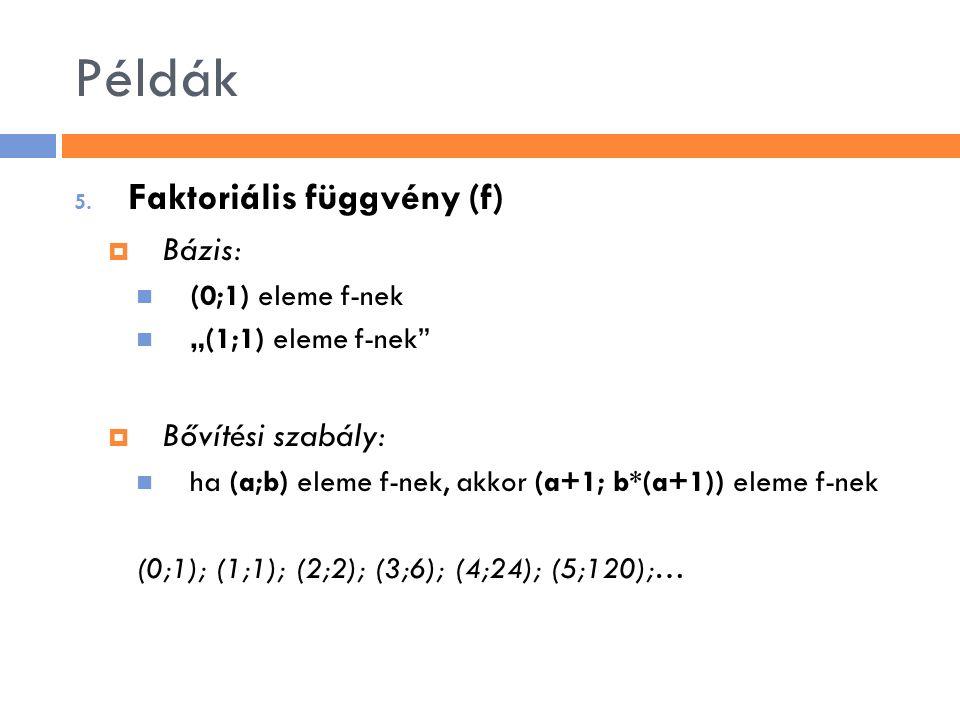 """Példák 5. Faktoriális függvény (f)  Bázis: (0;1) eleme f-nek """"(1;1) eleme f-nek""""  Bővítési szabály: ha (a;b) eleme f-nek, akkor (a+1; b*(a+1)) eleme"""