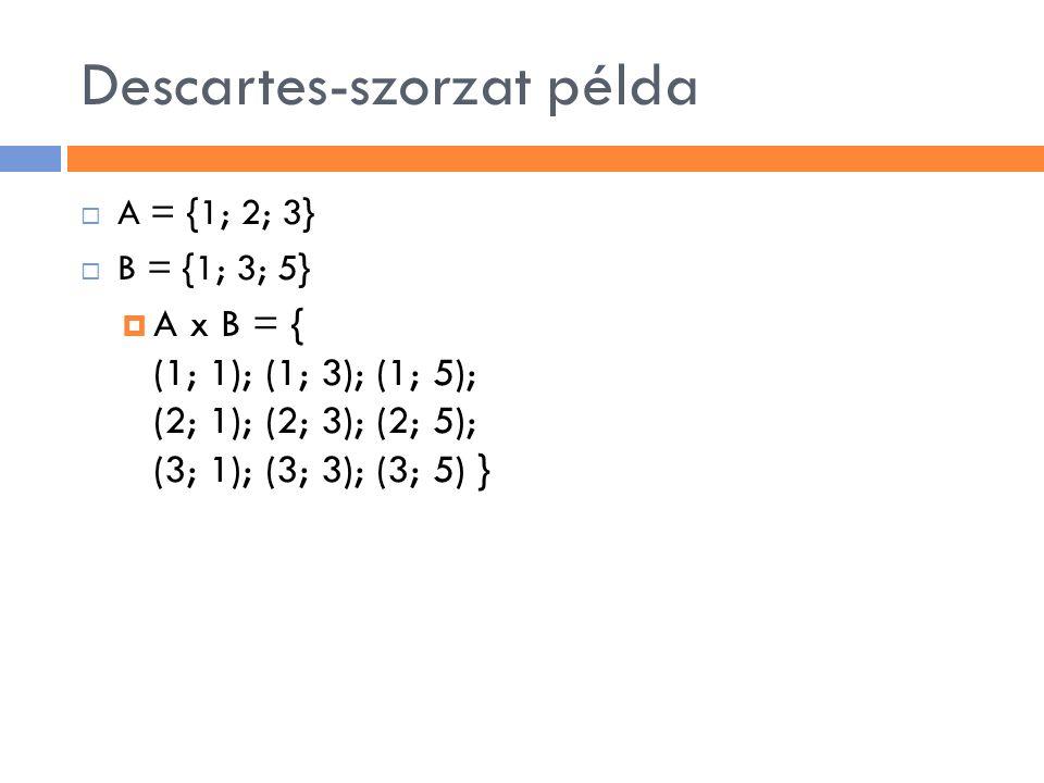 Descartes-szorzat részhalmaza Példa:  A = {1; 2; 3}  B = {1; 3; 5}  A x B = { (1; 1); (1; 3); (1; 5); (2; 1); (2; 3); (2; 5); (3; 1); (3; 3); (3; 5) }  C = {(1; 1); (1; 3); (1; 5); (2; 3); (2; 5); (3; 3); (3; 5)}  C ⊆ A x B  (az első szám nem nagyobb a másodiknál)