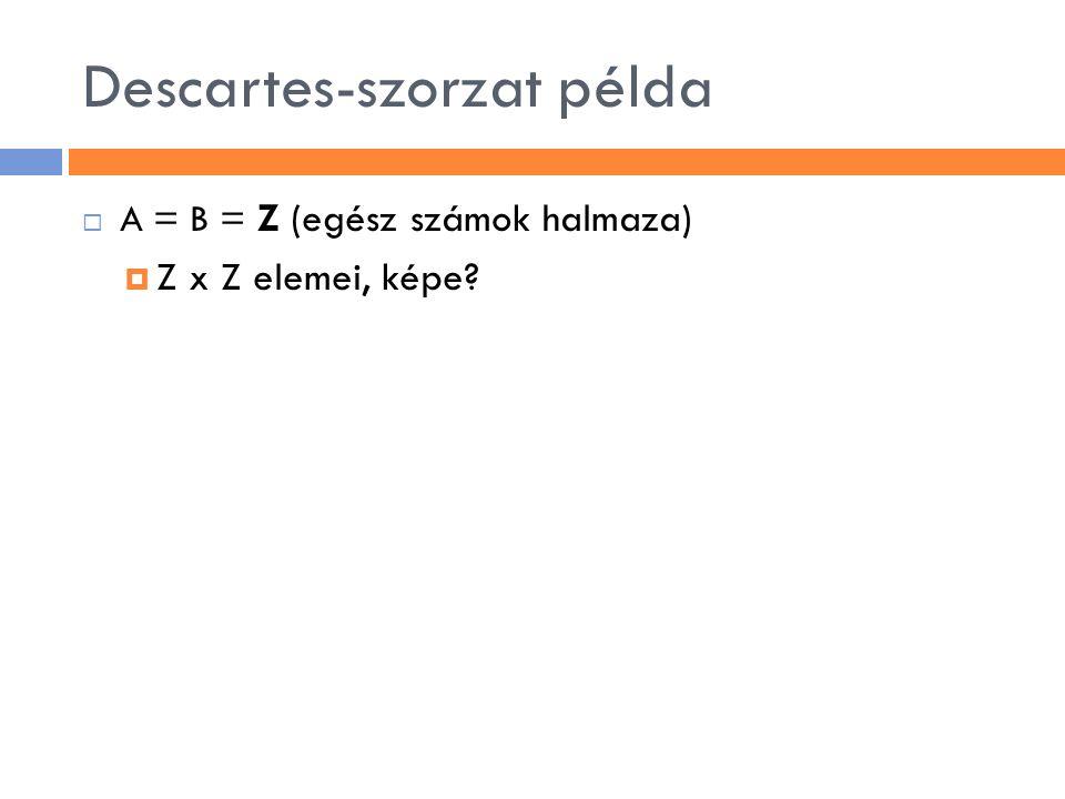 Halmazok egyenlősége Két halmaz egyenlő, ha ugyanazok az elemeik.