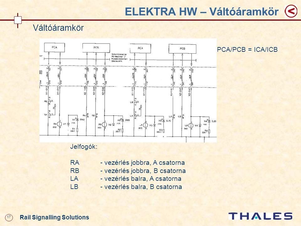 17 Rail Signalling Solutions ELEKTRA HW – Váltóáramkör Váltóáramkör Jelfogók: RA - vezérlés jobbra, A csatorna RB - vezérlés jobbra, B csatorna LA - v