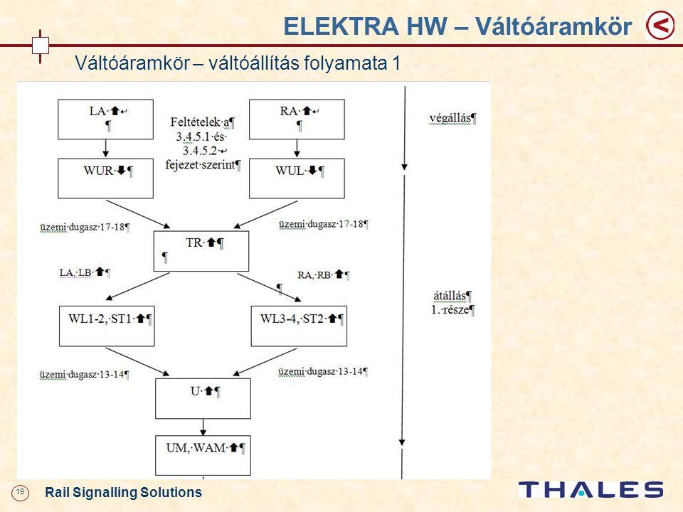 19 Rail Signalling Solutions ELEKTRA HW – Váltóáramkör Váltóáramkör – váltóállítás folyamata 1