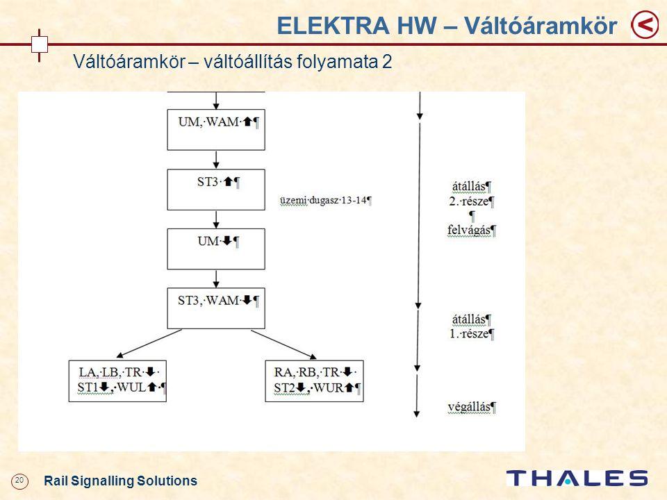 20 Rail Signalling Solutions ELEKTRA HW – Váltóáramkör Váltóáramkör – váltóállítás folyamata 2