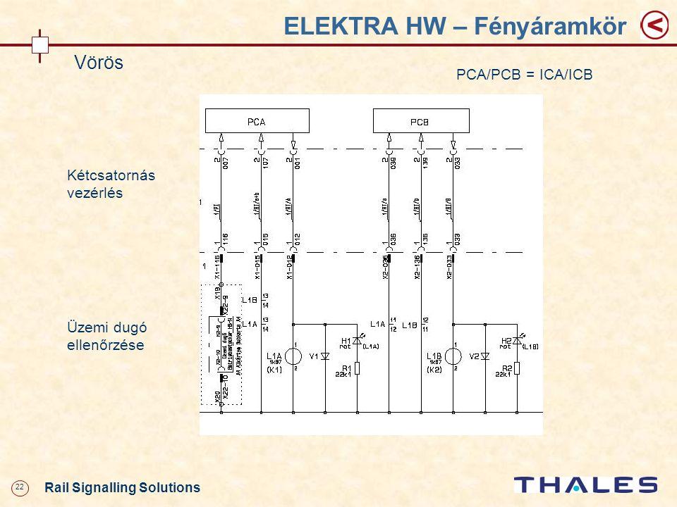 22 Rail Signalling Solutions ELEKTRA HW – Fényáramkör Vörös Kétcsatornás vezérlés Üzemi dugó ellenőrzése PCA/PCB = ICA/ICB