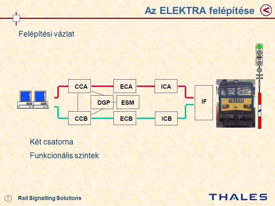2 Rail Signalling Solutions Az ELEKTRA felépítése Felépítési vázlat Két csatorna Funkcionális szintek ICA ICB DGP ECA ECB CCA CCB ESM IF