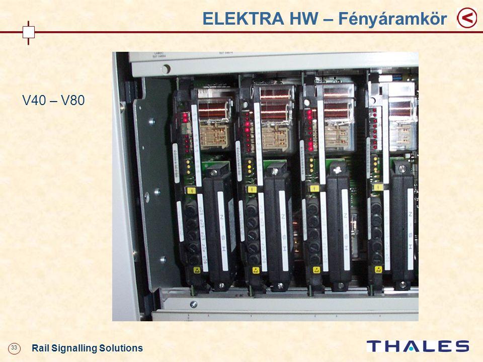 33 Rail Signalling Solutions ELEKTRA HW – Fényáramkör V40 – V80