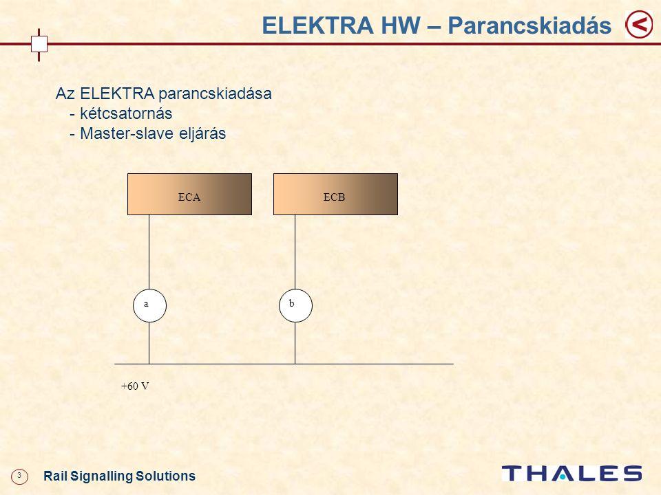 3 Rail Signalling Solutions ELEKTRA HW – Parancskiadás Az ELEKTRA parancskiadása - kétcsatornás - Master-slave eljárás ECA a +60 V ECB b