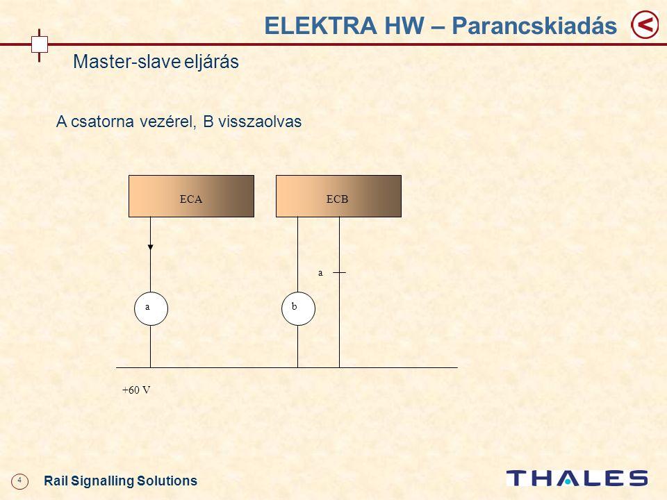 5 Rail Signalling Solutions B csatorna vezérel, A és B visszaolvas ECA a +60 V ECB b aab b ELEKTRA HW – Parancskiadás Master-slave eljárás