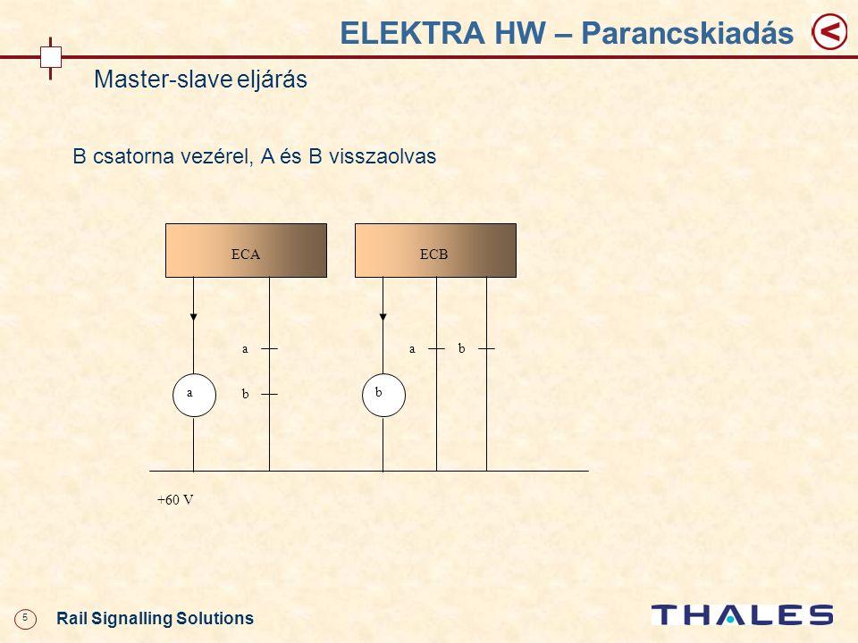 16 Rail Signalling Solutions ELEKTRA HW – Váltóáramkör Váltóáramkör
