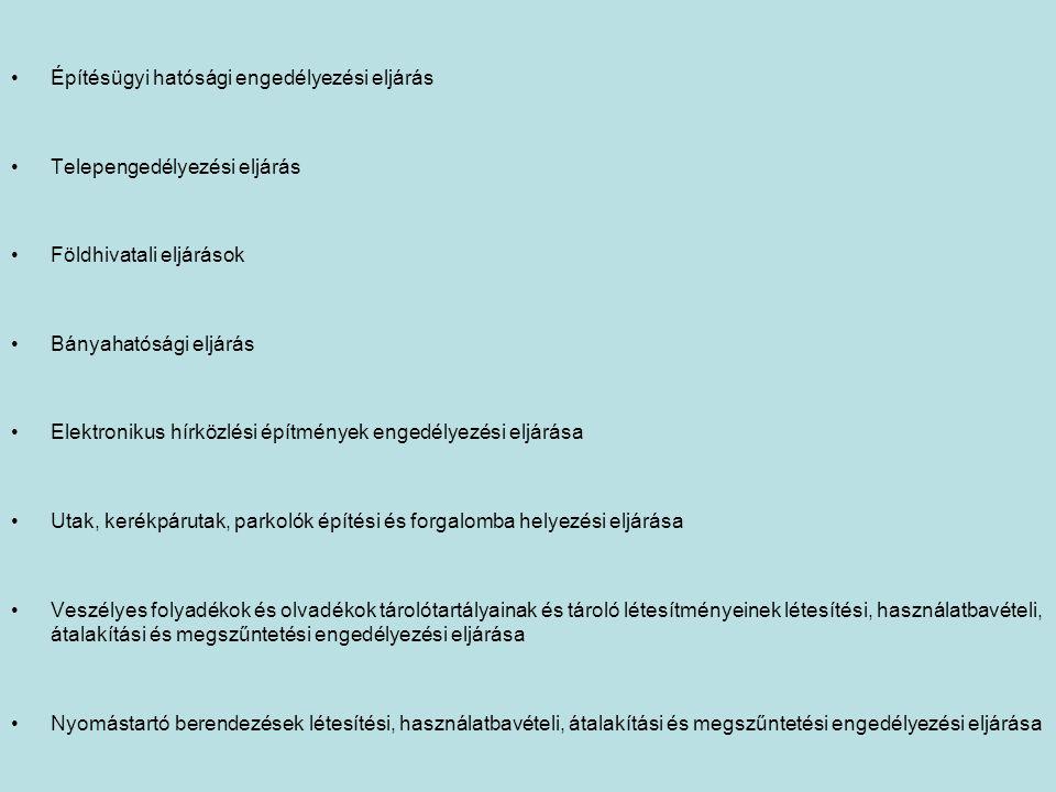 Építésügyi hatósági engedélyezési eljárás Telepengedélyezési eljárás Földhivatali eljárások Bányahatósági eljárás Elektronikus hírközlési építmények e
