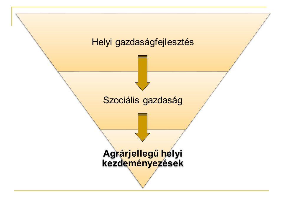 """Helyi gazdaságfejlesztés """"A helyi gazdaságfejlesztés olyan, a helyi gazdaság életébe történő, külső és/vagy belső erőforrásokat hasznosító, tudatos beavatkozás, amelynek kezdeményezője lehet külső szereplő is (pl."""