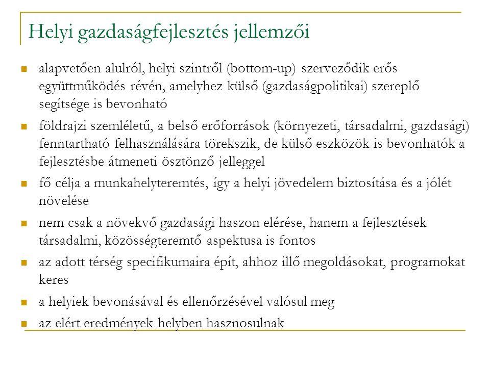 Szellemi beavatkozások Helyi termékek fejlesztése Helyi vállalkozások és gazdasági együttműködések fejlesztése Helyi gazdaság pénzügyi ösztönzői Önkormányzat helyi gazdasági tevékenységei Szociális gazdaság Helyi gazdaságfejlesztés eszközei