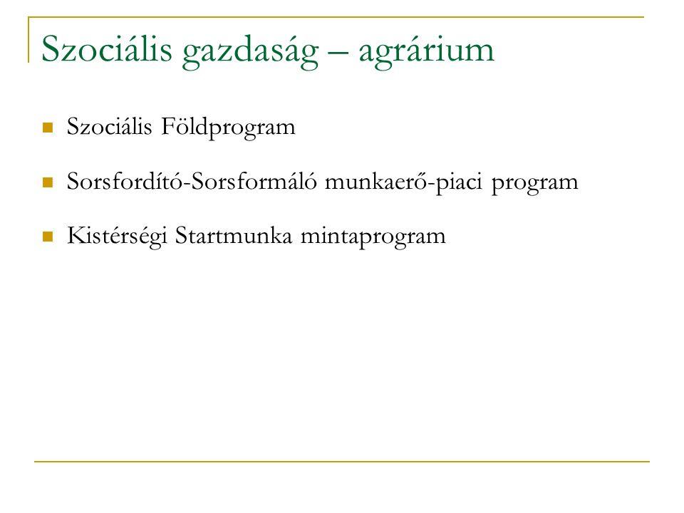 Szociális gazdaság – agrárium Szociális Földprogram Sorsfordító-Sorsformáló munkaerő-piaci program Kistérségi Startmunka mintaprogram