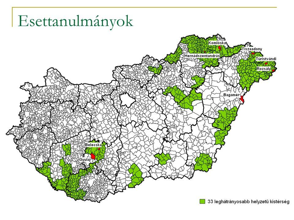 A vizsgált települések néhány kiemelt mutatói 2009. évben